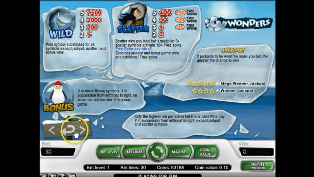Бонусная игра Icy Wonders 2