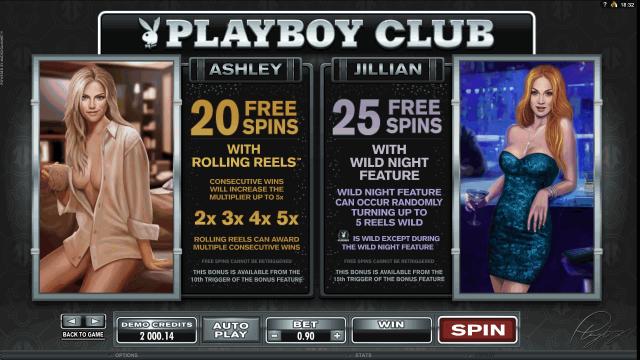 Характеристики слота Playboy 6