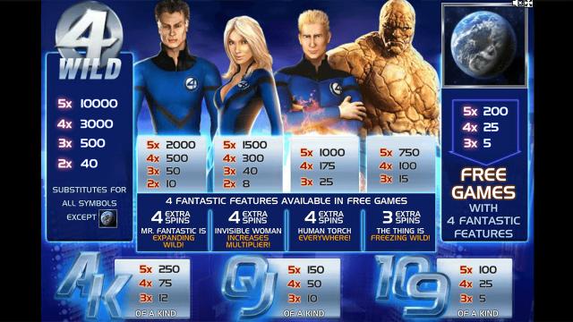 Бонусная игра Fantastic Four 2
