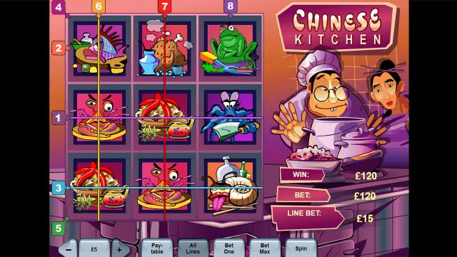 Бонусная игра Chinese Kitchen 7