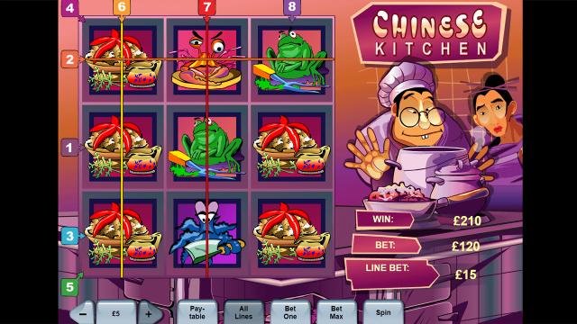 Бонусная игра Chinese Kitchen 9