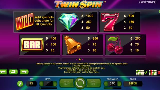 Игровой интерфейс Twin Spin 10