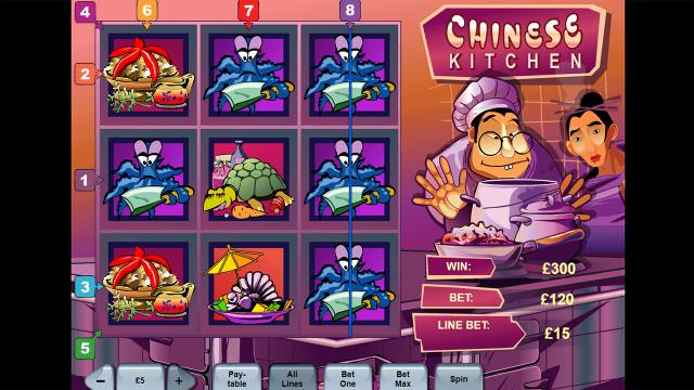 Бонусная игра Chinese Kitchen 8