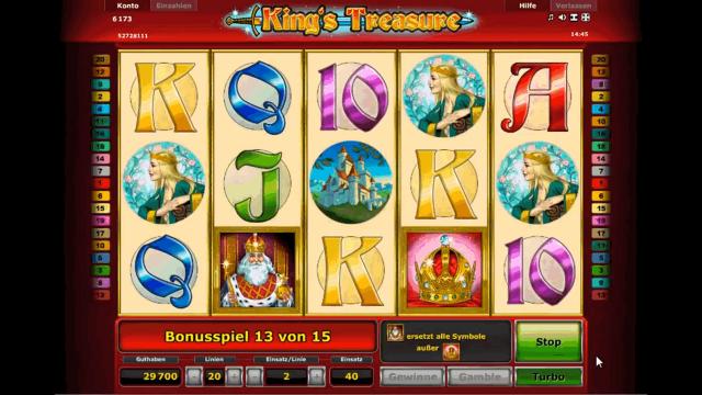 Характеристики слота King's Treasure 10