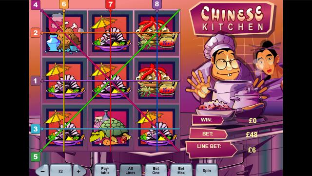 Бонусная игра Chinese Kitchen 1