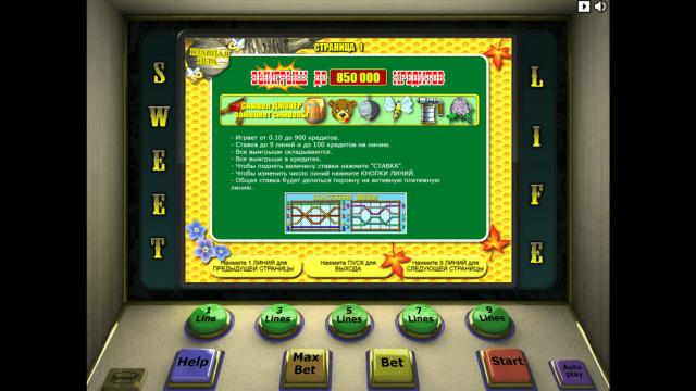 Игровой интерфейс Sweet Life 2