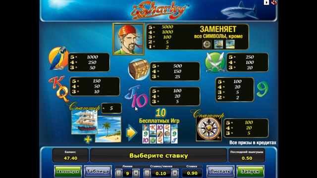 Бонусная игра Sharky 3