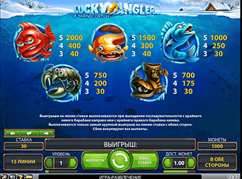 Характеристики слота Lucky Angler: A Snowy Catch 5